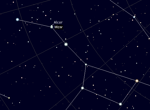 The Stars Mizar and Alcor in the Big Dipper