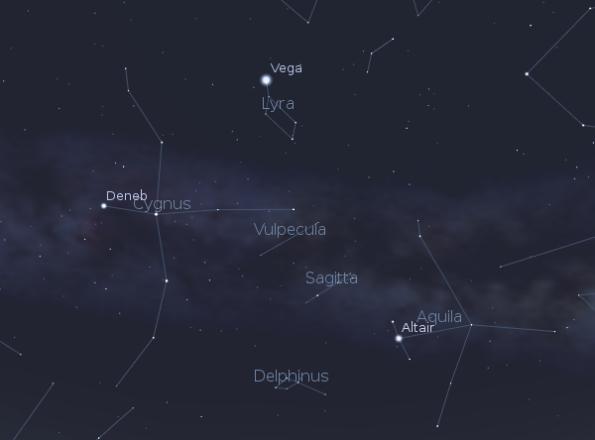 The constellations Lyra, Cygnus and Aquila