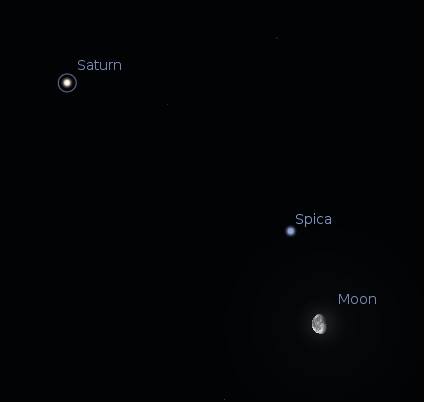 02/10/2011 – Ephemeris – The moon will be near Saturn ...