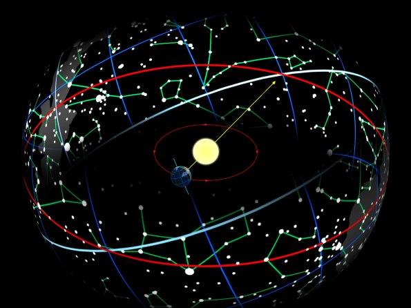 The sun at the vernal equinox.  Diagram by Wikipedia contributor Tauʻolunga GNU Free Document License