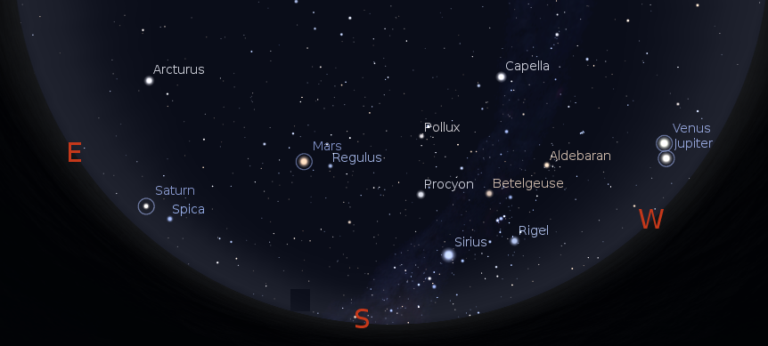 visible planets tonight november 25 - photo #43