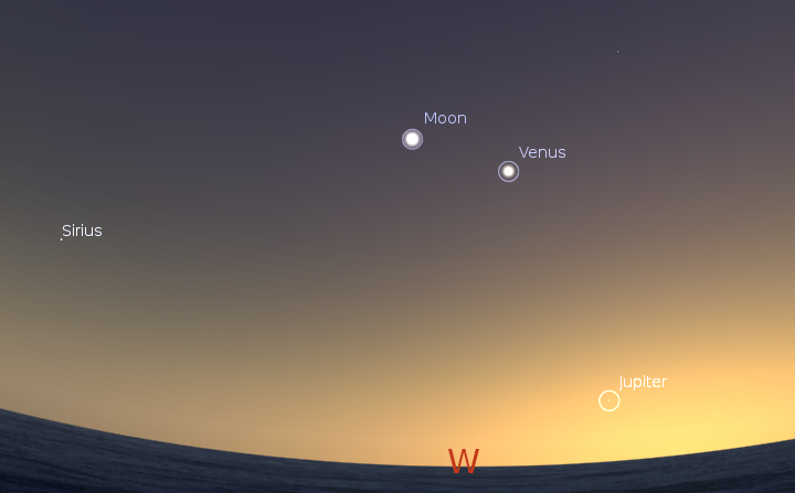 The morning sky planets have been shuffled and reshuffled over the past few months Their order is now set from east to west Venus Saturn and Jupiter and the