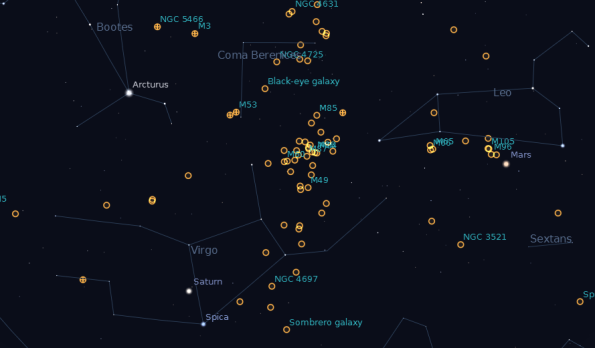 Brighter members of the Virgo Cluster. Created using Stellarium.