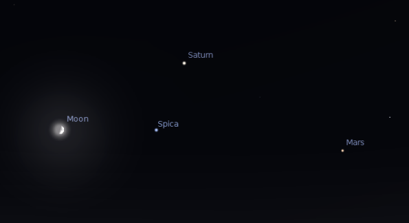 Mars, Saturn and the moon at 10:30 p.m. 07/25/2012. Created using Stellarium.