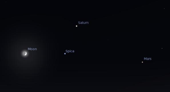 Mars, Saturn and the moon at 10:30 p.m. 07/25/2012. Created using Stellarium.