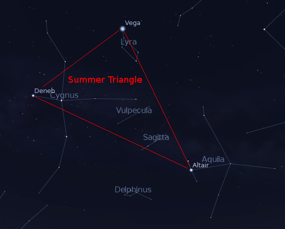 The Summer Triangle July 5, 2012 at 11 p.m. Created using Stellaruim and The Gimp.
