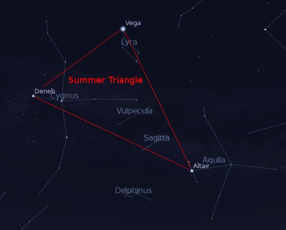 06/24/2014 – Ephemeris – The bright star Vega is high in the