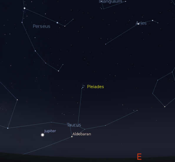 Pleiades and Jupiter at 10 p.m. October 16, 2012.  Created using Stellarium.