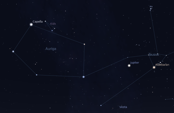 Capella in Auriga with the Kids at 9 p.m. on November 16, 2012.  Created using Stellarium.