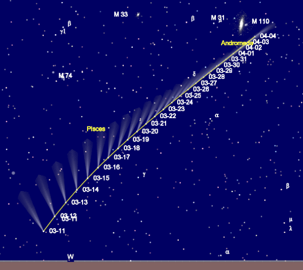 Comet PanSTARRS path in the March  evening sky