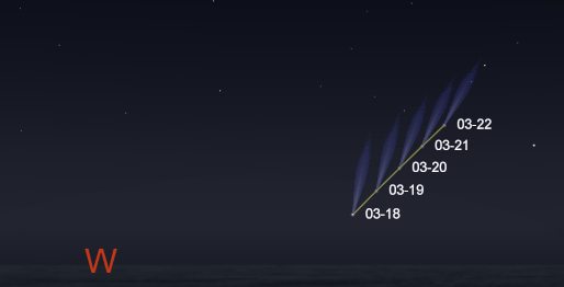 Comet PanSTARRS in the next 5 days at 9:15 p.m.
