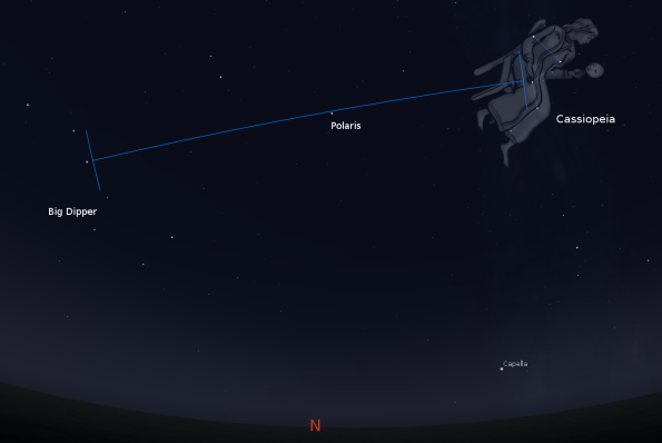Cassiopeis, in the northeast is opposite Polaris from the Big Dipper.  For 9 p.m. on September 30th.  Created using Stellarium.  Artistic credit:  Johan Meuris.