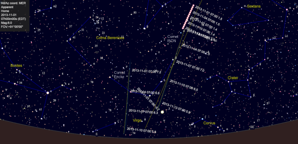 The path of Comet ISON and Comet Encke for November 1st through 14th