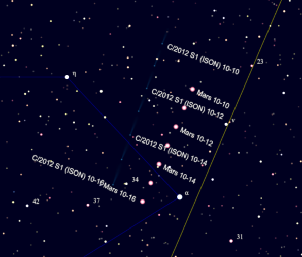 10/09/2013 – Ephemeris – The Bright planets and Comet ISON ...