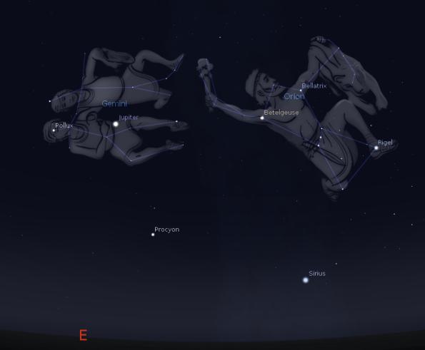 Gemini and Jupiter