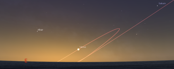 Venus in the east-southeast at 7:45 a.m. on January 23, 2014.  Also displayed is Venus' orbit, the loop, and the ecliptic, the plane of Earth.  Created using Stellarium.