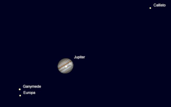 Telescopic Jupiter