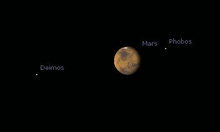 Telescopic Mars.