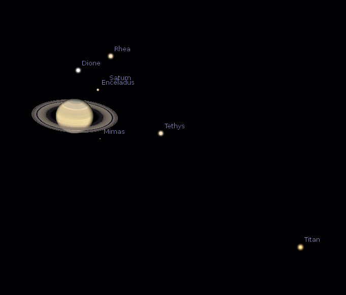 saturn and its moons and their positions - photo #1
