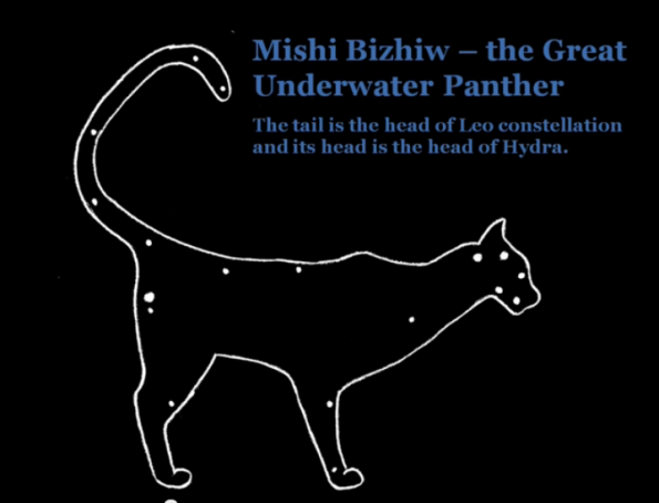 Great Underwater Panther