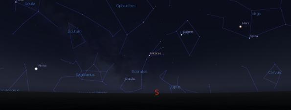 Mars, Saturn, Venus