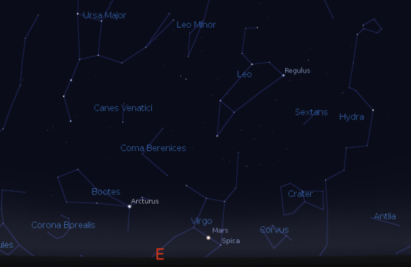 Mars and the spring constellations