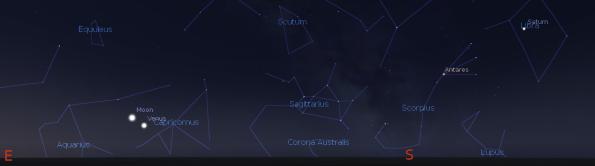 Saturn, Venus and the Moon