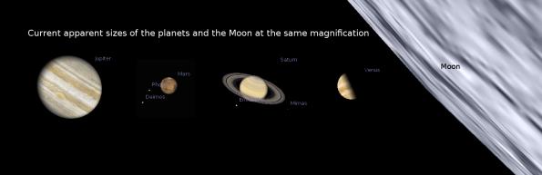 Planet size comparisons