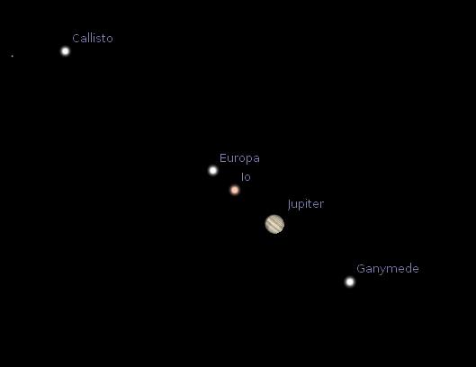 Jupiter magnified
