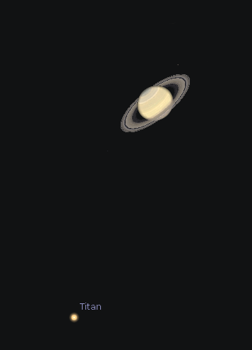 Telescopic Saturn