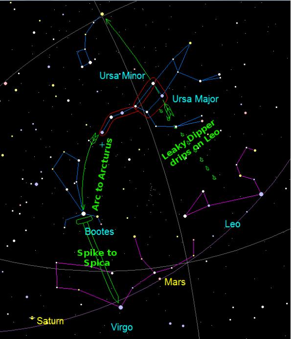 nebula in the big dipper - photo #38