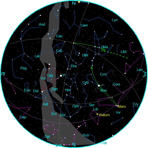 July 2014 Star Chart