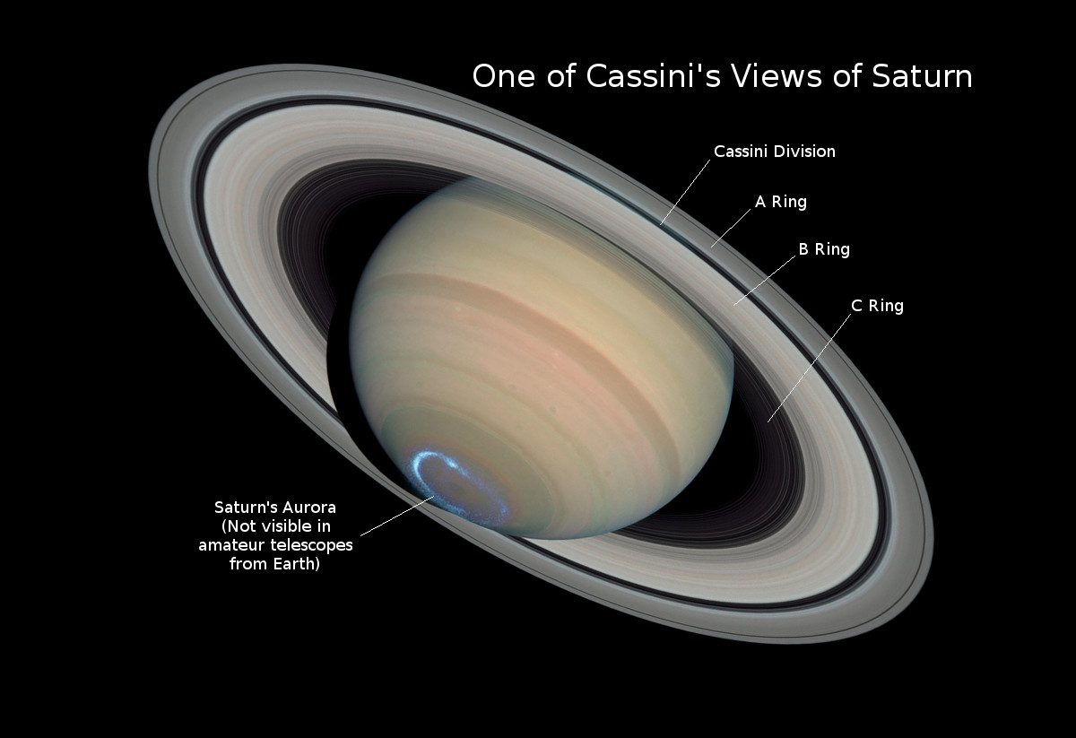 Saturn's Rings | Bob Moler's Ephemeris Blog