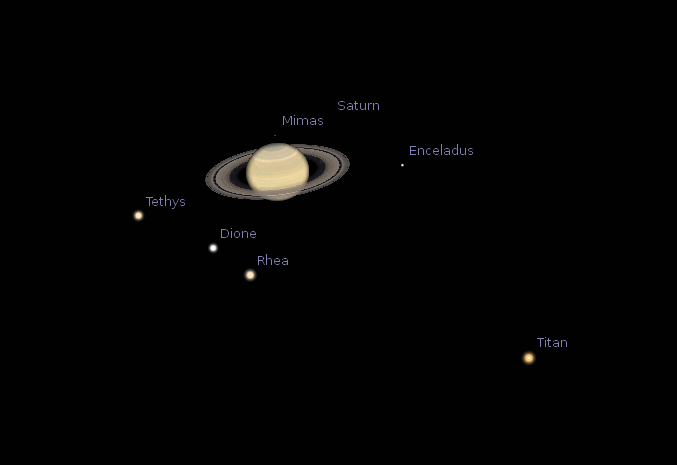 saturn and its moons and their positions - photo #40