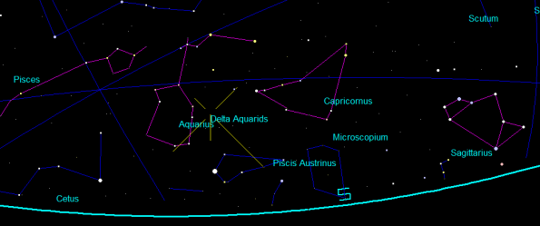 South Delta Aquarids
