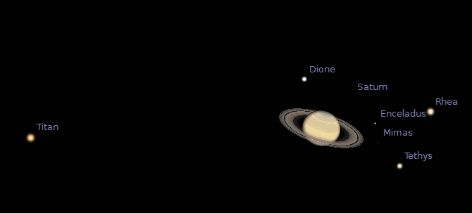 saturn and its moons and their positions - photo #21