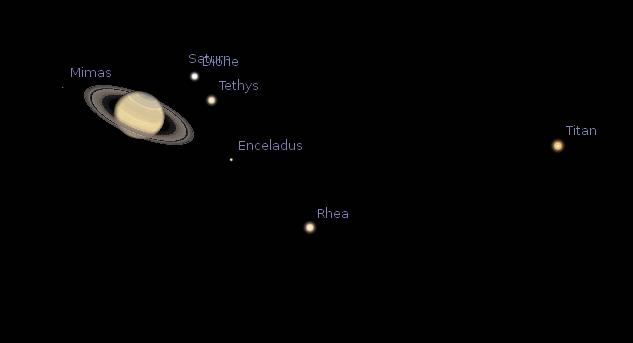 saturn and its moons and their positions - photo #2