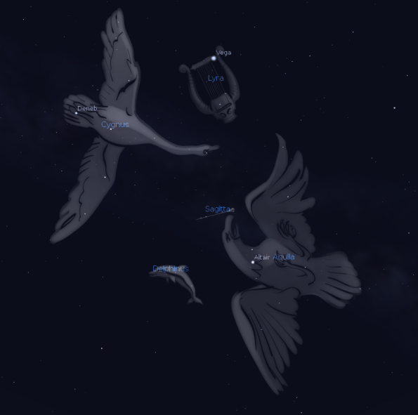 Constellation figures