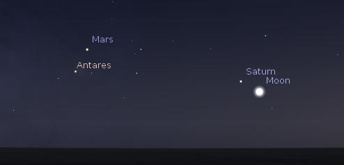 Mars & Antares