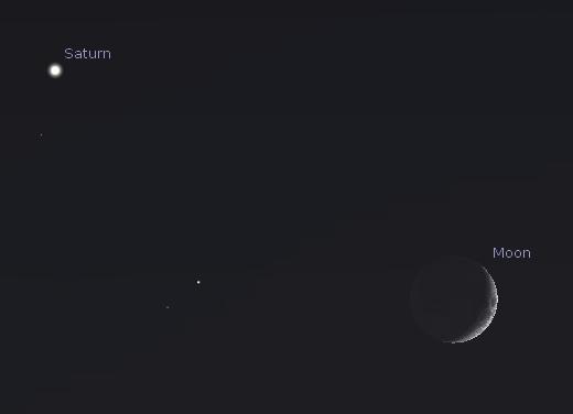 Saturn & Moon