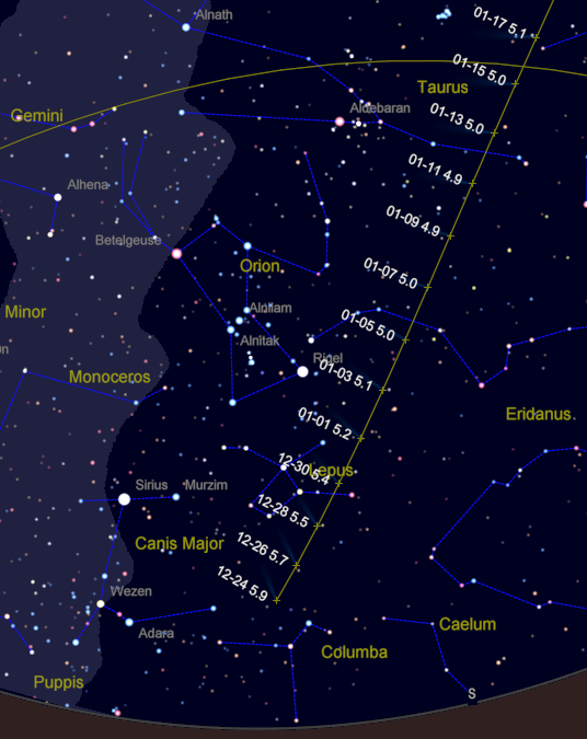 Comet Lovejoy 12/24/14 to 1/17/15