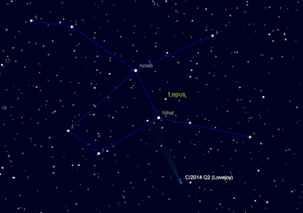 Comet Lovejoy and M79