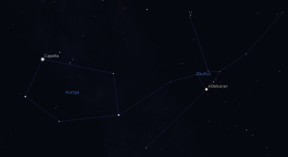 Capella in Auriga with Taurus