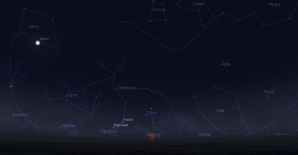 Southern Cross Annotated