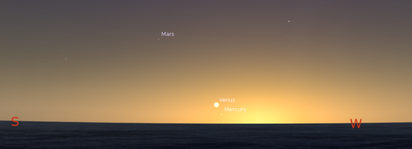 Mercury, Venus and Mars