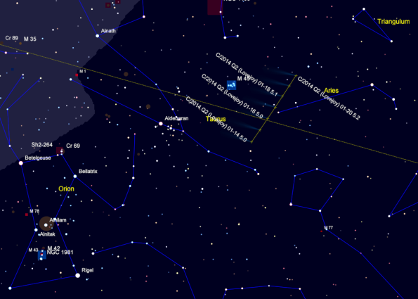 The track of Comet Lovejoy
