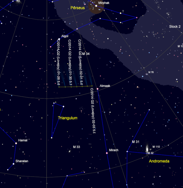 Comet Lovejoy's track for the next week