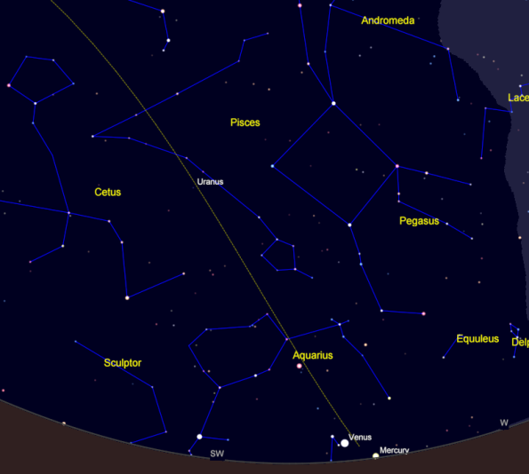 General view of the planets and constellations