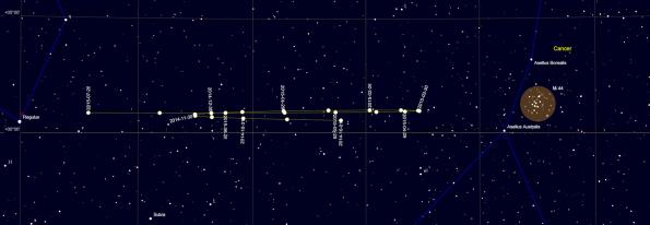 Jupiter's path