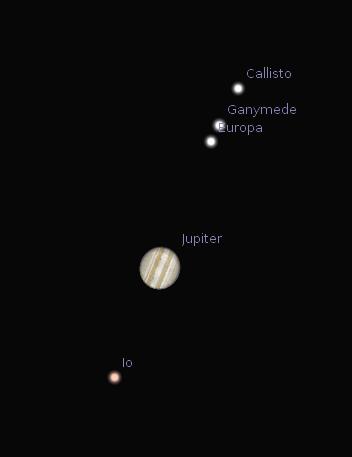 Telescopis Jupiter